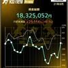 今日の株の取引 (買い、リミックスポイント、リブワーク。売り、ライトアップ。)