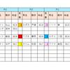 【データ分析】2018/09/23-阪神-11R-神戸新聞杯芝2400