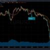 トレード記録 9/30 EUR/USD 22:00〜23:00 +1.5pips