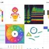 授業で使えるかも?:Chrome Music Lab