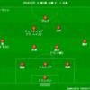 【J1 第1節】広島 1 - 0 札幌 黒星スタートの中で見えた可能性と課題