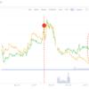 LINEの仮想通貨LINKとは?(後編)