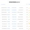 【仮想通貨】時価総額ランキング【2018年10月4日】