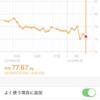 6/7 糖質制限ダイエット 30代 銀行員 男