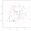 Understanding How cbind/rbind works in R