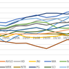 コロナショックでリターンが半減(22.08%→10.77%)も、調整は必ず起きるので気にしません