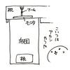 【MHW】アップデートに備えてモニタ買い替え