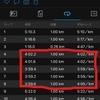 Mペース走5km レース当週の過ごし方