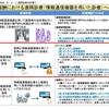 中医協資料を読む:医療におけるICTの利活用