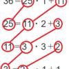 有理数を連分数表示する