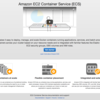 Amazon EC2 Container Service 実践入門の前に