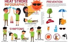 「熱中症」は英語でなんて言う?ネイティブが使う英単語や会話例まとめ