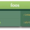 find_by_sql で派生カラムを作ると update_attributes で更新できてしまう
