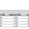 【投資】トラリピ実践記録18週目(2017/8/7-8/11)プラス0円