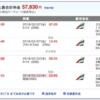 【エミレーツ航空】5つ星エアラインでのヨーロッパが5万円台!ドバイで観光も可!?