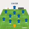 AFCアジアカップ 日本VSウズベキスタン