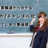 闇営業報道から分かる日本が2チャンネル化してしまう悪循環