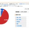01/14(土) ポートフォリオ一覧  第2週目