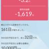 実況!パワフル積立NISA 2020.02.29時点の運用収益公開