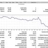 FXにチャレンジ (17)5月の損益