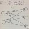 ゼロから作るDeep Learning 4.4節を理解するために考えたことのメモ