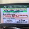 東京MXテレビ「寺島実郎の世界を知る力」第3弾ーー「米大統領選の総括」「バイデンのアメリカ」「コロナ禍でできること」「バンドン会議」「日本近代史」