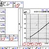 【漢字?】日能研育テ結果210130Q4年生【知らんなぁ】