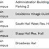 【犯罪のデパート】アメリカの大学は安全!?セメスターに実際に起きた事件と実際の様子