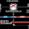 vol66. Ethernet AVB とmulticast通信