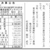 株式会社アンドパッド 第8期決算公告 / 減少公告