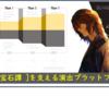 【ティラノスクリプト/Javascript】虹色宝石譚を支える演出プラットフォームと仕組みを図解