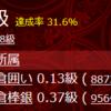 【将棋ウォーズ】ついに1000勝(857敗)達成、1級の達成率は31.6%