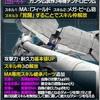 【GAW】予告!Zの軌跡!&SR+MA覚醒解放!!