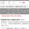 JR九州株、当選しました