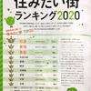 福岡住みたい街ランキング2020|博多区 マンション 日記