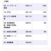 2020/08/21(金)