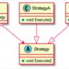 【Unity】状態に応じてクラスの振る舞いを切り替えるStrategyパターンを学ぶ