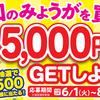 JA高知 みょうが現金5,000円プレゼントキャンペーン