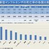 2009年の新型インフルエンザの教訓を活かした?と思える日本の新型コロナ対策