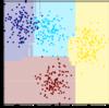 決定木とランダムフォレスト分類/回帰の実装と可視化