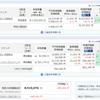 リスク資産が1週間で20万円増。含み益100万円まであと一歩届かず。
