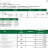 本日の株式トレード報告R2,06,09