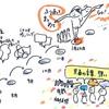まちの企業と共に10年後の未来を真剣に描く。大阪府八尾市の産業振興会議の対話の場が熱い。