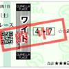 【競馬予想】阪急杯、中山記念