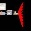 機械学習を用いてユーザーのご意見分類業務を効率化した話