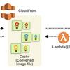 AWS Lambda@Edge で画像をリアルタイムにリサイズ&WebP形式へ変換する
