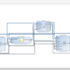 Vivado-HLSとAXI4-DMAの試行(2. Vivado-HLSのカスタムIPをVivadoにインポートして接続する)