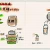 有機植物活性液を、ヨモギと黒糖から作る(1)