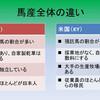 育成馬ブログ 生産編②(その2)