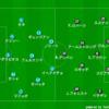 UCL16-17-C6-マンチェスターシティ.vs.セルティック